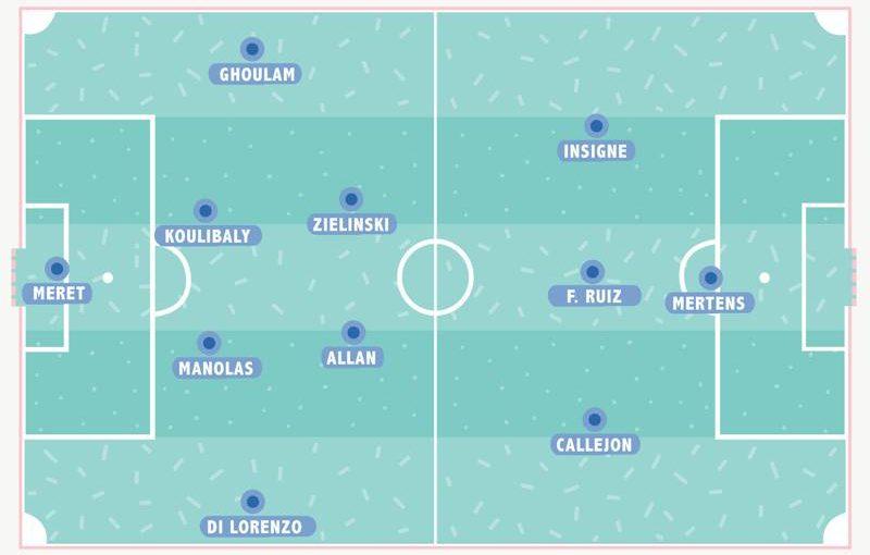 Perché il Napoli ha perso contro il Cagliari?